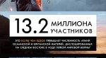 EAподелилась статистикой пооткрытой бете Battlefield1 - Изображение 1