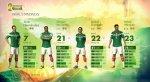 Рецензия на 2014 FIFA World Cup Brazil - Изображение 4