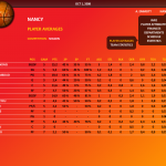 Скриншот World Basketball Manager 2009 – Изображение 7
