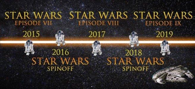 Объявлена дата выхода восьмого эпизода Star Wars - Изображение 3