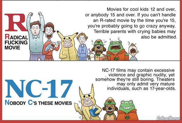 Почему возрастной рейтинг «Дэдпула» важен для киноиндустрии - Изображение 5