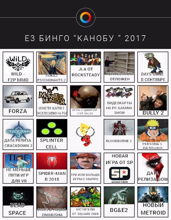 Итоги конкурсов «Усы Пивоварова» и«Бинго» от«Канобу» и«Рокетбанка». - Изображение 4