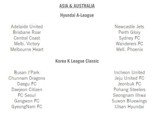 В сети появился список всех лицензированных клубов для игры FIFA 14 - Изображение 16