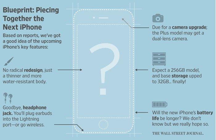 Слух: следующий iPhone удвоит объем встроенной памяти - Изображение 1