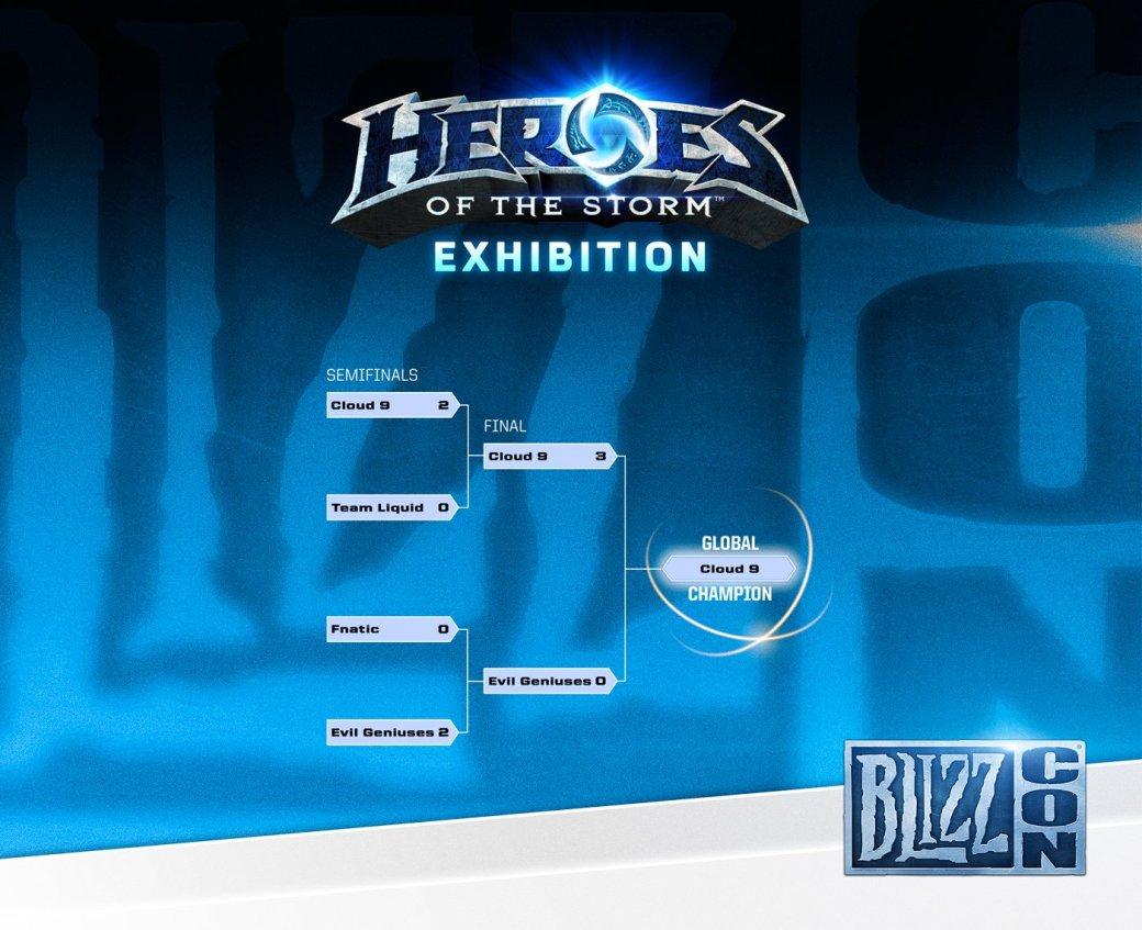 Результаты киберспортивных турниров BlizzCon 2014 - Изображение 4