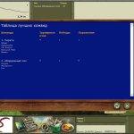 Скриншот Русская рыбалка 2 – Изображение 45