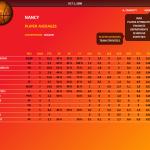 Скриншот World Basketball Manager 2009 – Изображение 3