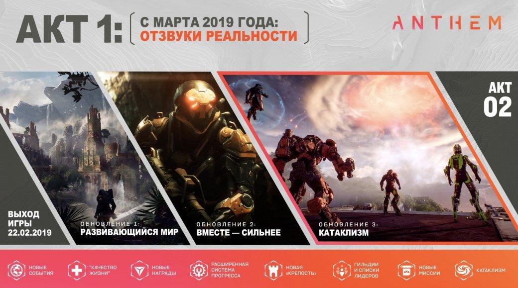 Вработе. Живые впечатления отAnthem— новой большой игры BioWare | Канобу - Изображение 3
