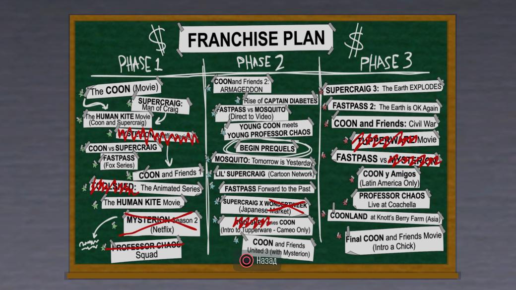 Рецензия на South Park: The Fractured but Whole | Канобу - Изображение 4