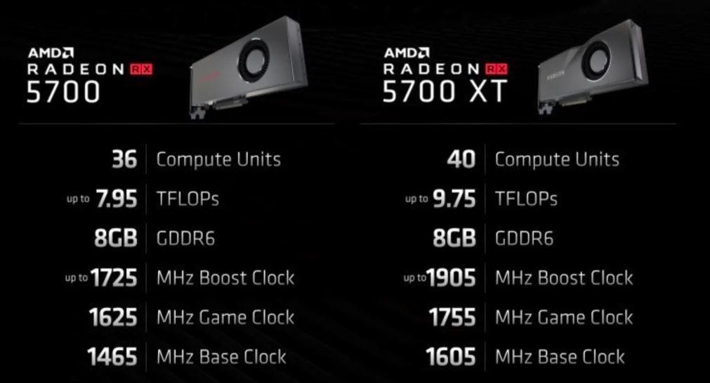Представлены видеокарты AMD Radeon RX5700XT иRX5700: реальные конкуренты серии GeForce RTX 20 | Канобу - Изображение 2