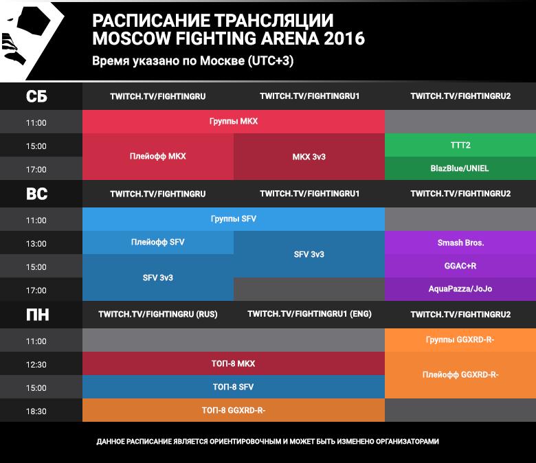 В ближайшие дни пройдет турнир Moscow Fighting Arena 2016 | Канобу - Изображение 9049